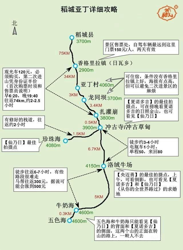 稻城亚丁详细旅游攻略4攻略天青岛旅游图片